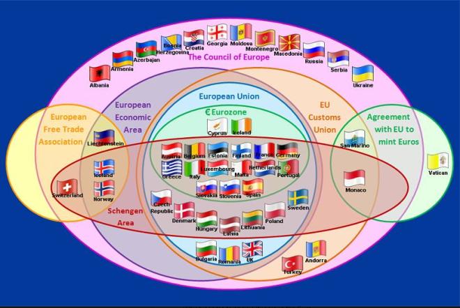 eu_org